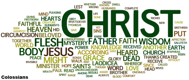 colossians word cloud
